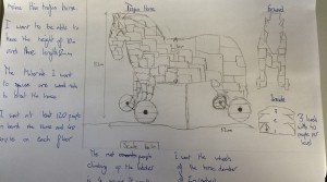 TECHNICALITIES OF A TROJAN HORSE